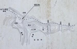小松城の縄張り